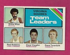 1975-76 TOPPS # 287 VIRGINIA SQUIRES TEAM LEADERS NRMT-MT  CARD (INV# A4013)