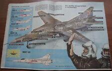 1985 Vintage Soviet  Magazine TEHNIKA MOLODEZHI AIRCRAFT PLANE MIG YAK USSR
