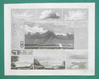 METEOROLOGY Sun & Moon Halos Forms of Clouds Mock Suns - 1844 Antique Print