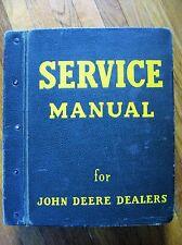 John Deere 92 145 217 115 165 248 135 152 180 202 303 341 362 Power units Manual