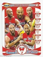 2014 Teamcoach ADVERTISER Quiz (16) Jarrad McVEIGH (Which of the following...)