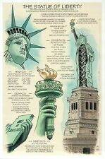 The Statue of Liberty, New York City, NY, Construction Info - Technical Postcard
