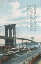 Brooklyn Bridge NYC * York PA Fair Paint Exhibit P.A. & S. Small L&M ca. 1908