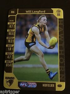 2015 Teamcoach (86) Will LANGFORD Hawthorn