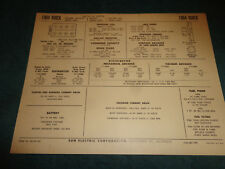1964 BUICK LESABRE WILDCAT ELECTRA 225 RIVIERA 425 V-8 ENGINE SUN TUNE-UP CHART