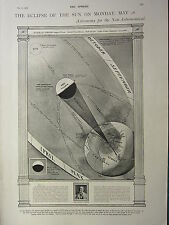 1900 VICTORIAN PRINT ~ ASTRONOMY ECLIPSE OF THE SUN MAY 28th DIAGRAM
