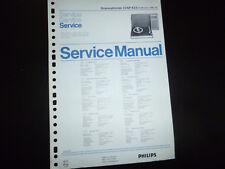Original Service Manual  Philips 22GF423