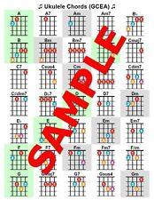 Laminated Ukulele Chord Chart / Sheet (double-sided)