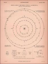 ASTRONOMY, Planet Orbits, antique engraving, original 1878