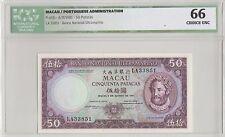 1981 Macao Macau Banco Nacional Ultramarino $50 Icg 66