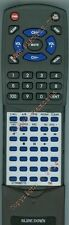 Replacement Remote for TEAC RC1275, 02170RW89001700, CDRW890