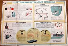 1950 Russia Electrical Measuring Instruments Soviet Military Aviation Poster