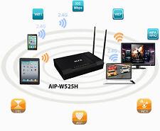Smart Repeater Alfa AIP-W525H V2 PowerMax 2, 802.11b/g/n High Power