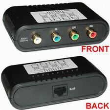 Component Video W/ Digital Audio Extender Balun over single Cat5e/6 Wall Plate,