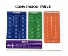 Conversion Table Length Weight Temp & Speed Conversion 4x5 Wood Door Magnet