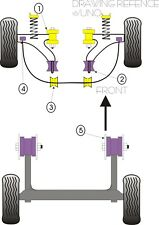 For Fiat Uno inc Turbo Powerflex Suspension Bush Kit