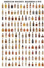 American Whiskey, Bourbon & Rye by Clay Risen Poster 24x36