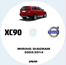 VOLVO XC90 Wiring Diagram,workshop manual FULL Wiring.2002/2014