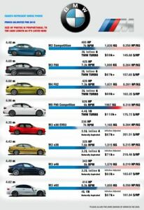 BMW M SERIES HISTORY Wall Poster 24 x 36 inch Vintage Retro Promo Poster