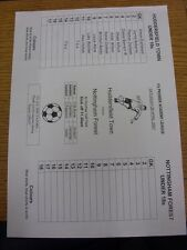 28/04/2007 Huddersfield Town Youth v Nottingham Forest Youth [At Huddersfield Un