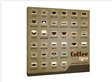 Coffee Types 30x30 Inch Canvas - Framed Picture Print Poster