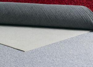 Rug Anti Slip-Carpet Runner/Rug Anti Creep-Non Slip Underlay For Use Under Rugs
