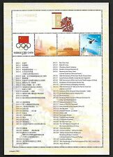 China 2012-1 Catalogue Postage Stamp of China Special S/S Space 目錄二 小版