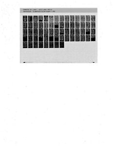 OWNERS' OF LAND RETURNS - SCOTTISH COUNTIES 1872-3 [on MICROFICHE]