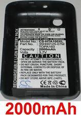Coque + Batterie 2000mAh type BA S360 CLIC100 TOPA160 Pour HTC A3288