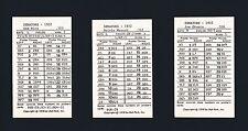 Washington Senators 1932 Ball Park Game cards 22-different