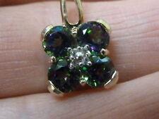 Gems TV Coating Fine Jewellery