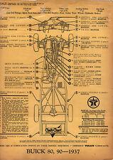 1937 BUICK SERIES 40 60 80 90 37 TEXACO LUBRICATION LUBE CHARTS DAMAGED
