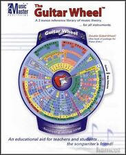 The Guitar Wheel Music Theory Aid for Scales Chords Intervals Transposing Cycle