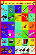 A2 - laminated MUSICAL MUSIC INSTRUMENTS educational poster guitars  piano song