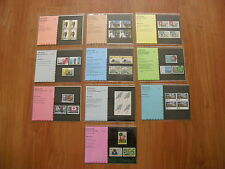 PTT-mapje / postzegelmapje jaargang 1987 Nederland compleet