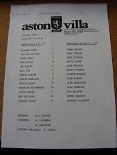 05/05/1993 Aston Villa Reserves v Newcastle United Reserves  (Single Sheet, Scor