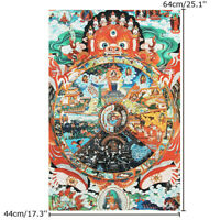 26'' Print Thangka Art Oriental Scroll Samsara Bhavachakra Wheel of Life