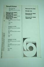 Bang & Olufsen BeoCord VX 4500 / 5000 Ergänzung zum Service Manual