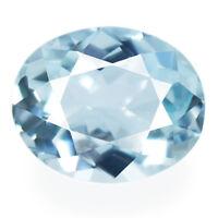 Aquamarine 3.14ct Flawless rare aaa sky blue color 100%natural earth mined India