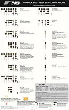 NORFOLK SOUTHERN SIGNAL INDICATIONS POSTER