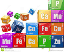 Scottish SQA National 5 Chemistry study Package, New for 2017/18