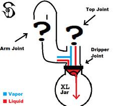 Pick-a-Size Sidecar XL Jar Drop Lab Glass Reclaim Removable Jar USA