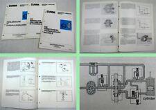 Clark Hydraulikanlagen Fehlersuche  Kundendienstschulung Service Training 1981