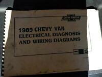 Chevy Wiring Diagrams 1957 Thru 1965 Chevrolet Cdrom Pdf Ebay