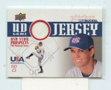 CODY BUCKEL 2009 Upper Deck USA STAR PROSPECTS Game Used Jersey Relic