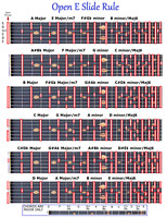 OPEN E SLIDE RULE CHART - 6 STRING LAP PEDAL STEEL DOBRO SLIDE GUITAR