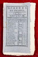 Saint Yrieix la Perche La Foucadie 1789 Maisons Alfort Vétérinaire Thermomètre