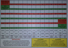 LARGE CONSUMER UNIT LABELS / STICKERS **BUY 2 GET 2 FREE**MCB RCBO WYLEX  HAGER