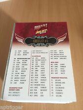 2009 Select Pinnacle Base Card (3) CHECKLIST