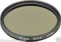 46mm Video Camera ND4 (Neutral Density) Lens Filter
